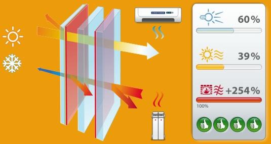 Двокамерний енергозберігаючий склопакет SOLAR